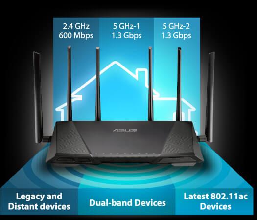 Asus RT-AC3200 wifi