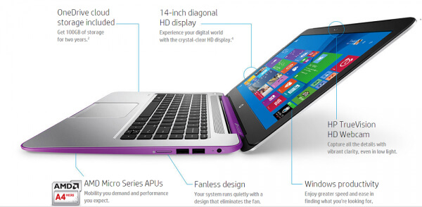 HP stream 14 Inch laptop Graphics