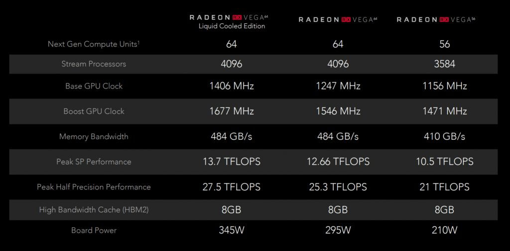 AMD Radeon RX Vega 56 8Gb Features