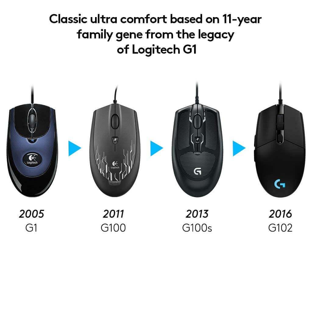 logitech g102 prodigy buttons