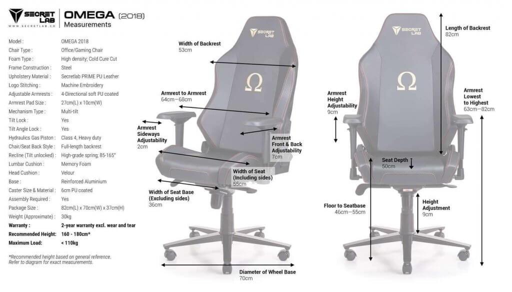 secretlab omega Full-length recline control