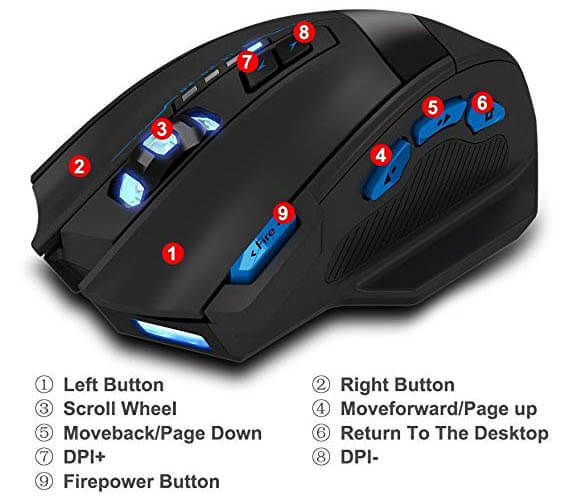 mouse buttons